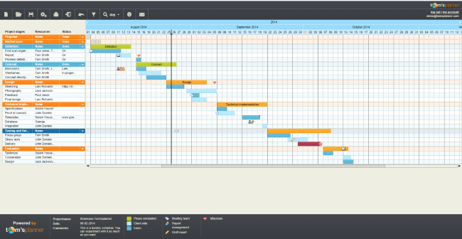 How to Create a Development Schedule for Your WordPress Site
