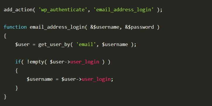 Login To WordPress With Email Address