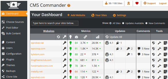 CMS Commander Lets you Manage Multiple WordPress Sites from One Central Location