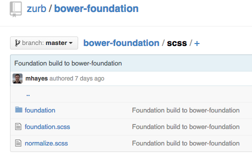 WP Tutorial: Foundation, Underscores and Sass, Oh My!