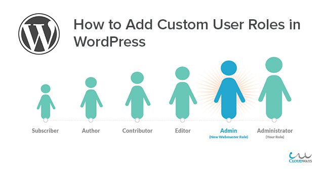 How to Add Custom User Roles in WordPress